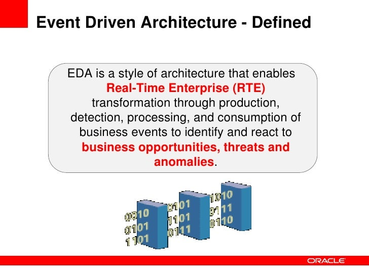 Technology Management Image: Event Driven Architecture (EDA) Reference Architecture