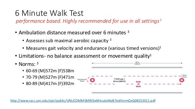 The Six Minute Walk Test 6mwt Measures The Distance An Individual Is Able To Walk Over A Total Of Six Minutes On A Hard Flat Surface