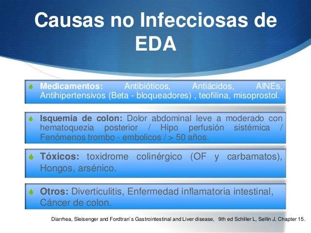Causas no Infecciosas de          EDAS Medicamentos:         Antibióticos,    Antiácidos,        AINEs,  Antihipertensivos...