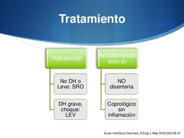 Tratamiento              AntidiarreicosHidratación                 solo si:   No DH o            NO  Leve: SRO        dise...