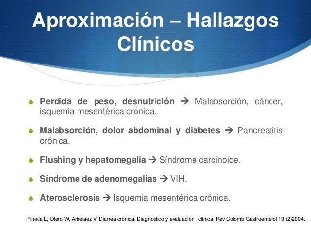 Aproximación – Hallazgos         ClínicosS Perdida de peso, desnutrición  Malabsorción, cáncer,     isquemia mesentérica ...