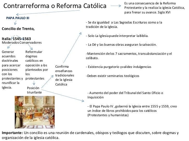 Contrarreforma o Reforma Católica Concilio de Trento,  Italia. 1545-1563 Moderados Es una consecuencia de la Reforma Prote...