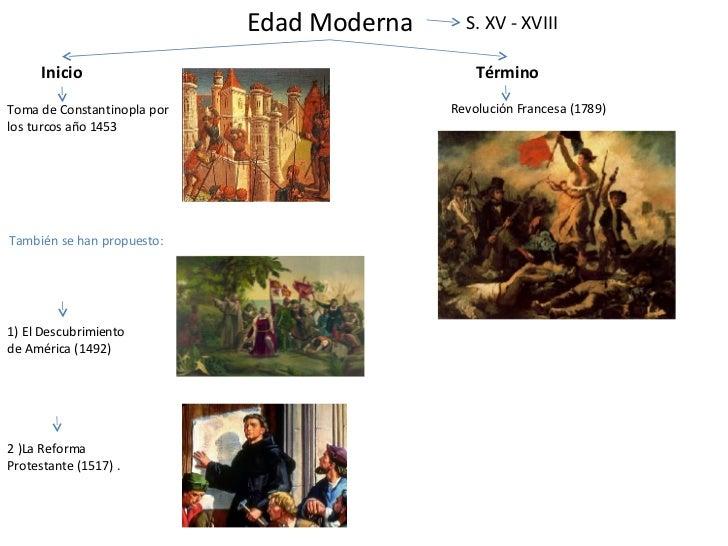 Edad Moderna Slide 3