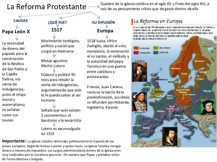 CAUSAS 1517 ¿QUÉ FUE? Movimiento teológico, político y social que surgió en Alemania 1518 Suiza, Ulrico Zwinglio, abolió e...
