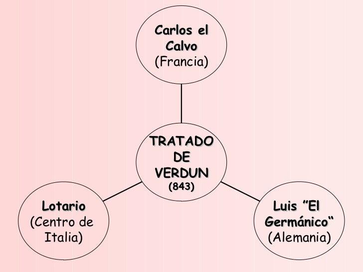 """Lotario (Centro de  Italia) Luis """"El  Germánico"""" (Alemania) Carlos el Calvo (Francia) TRATADO DE VERDUN (843)"""