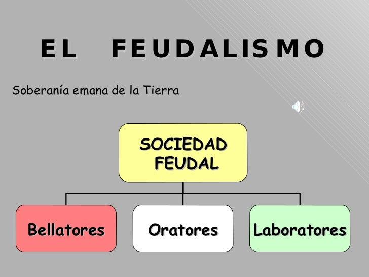 EL  FEUDALISMO Soberanía emana de la Tierra SOCIEDAD FEUDAL Bellatores Oratores Laboratores