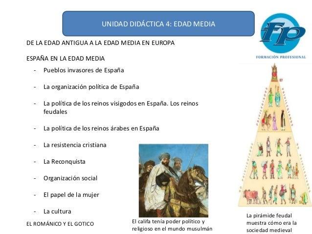 UNIDAD DIDÁCTICA 4: EDAD MEDIA DE LA EDAD ANTIGUA A LA EDAD MEDIA EN EUROPA ESPAÑA EN LA EDAD MEDIA - Pueblos invasores de...