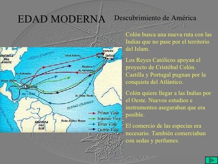 EDAD MODERNA Descubrimiento de América Colón busca una nueva ruta con las Indias que no pase por el territorio del Islam. ...