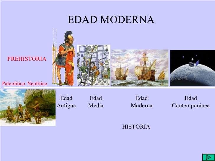 EDAD MODERNA PREHISTORIA HISTORIA Paleolítico Neolítico Edad Antigua Edad Media Edad Moderna Edad Contemporánea