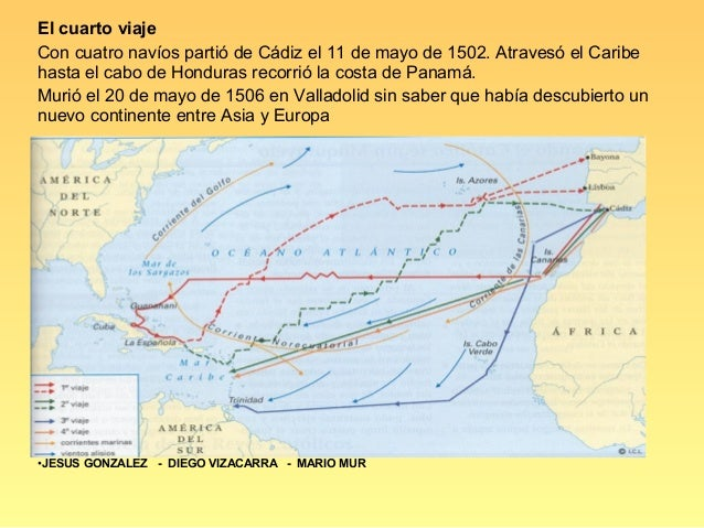 PUEBLOS PRECOLOMBINOS              AZTECAS        INCASMAYAS SERGIO           JAVIER                           MARCOS
