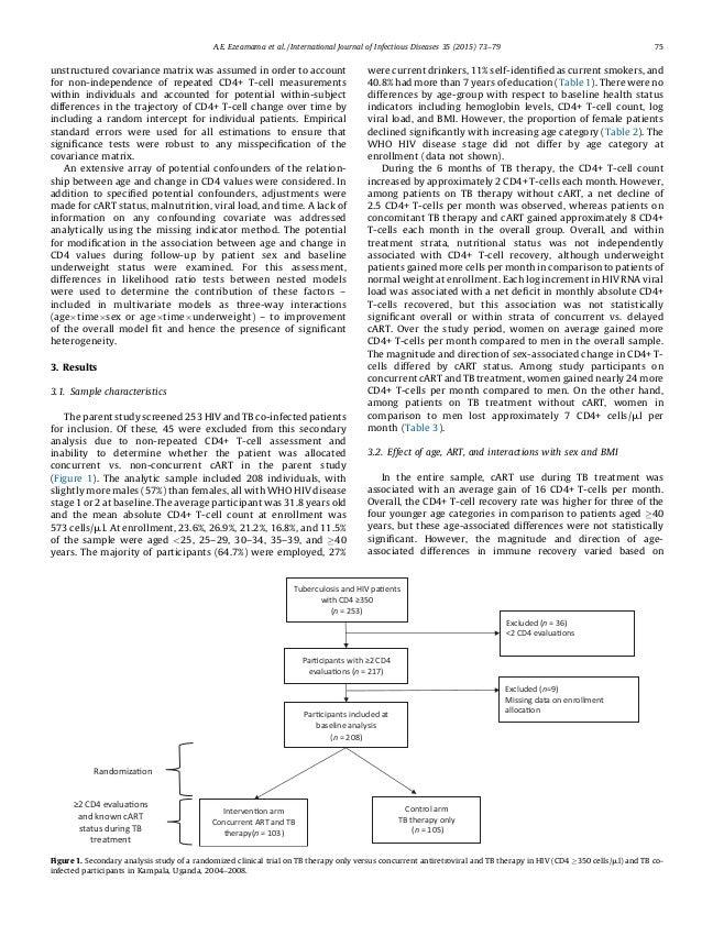 Edad sexo nutricion y recuperacion cd4 coinfeccion VIH/TBC Slide 3