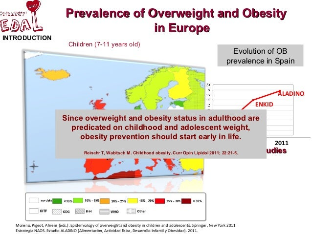 reducing obesity starts at school A healthy school start – parental support for prevention of obesity in   contributing to reducing obesity and future risk of chronic diseases.