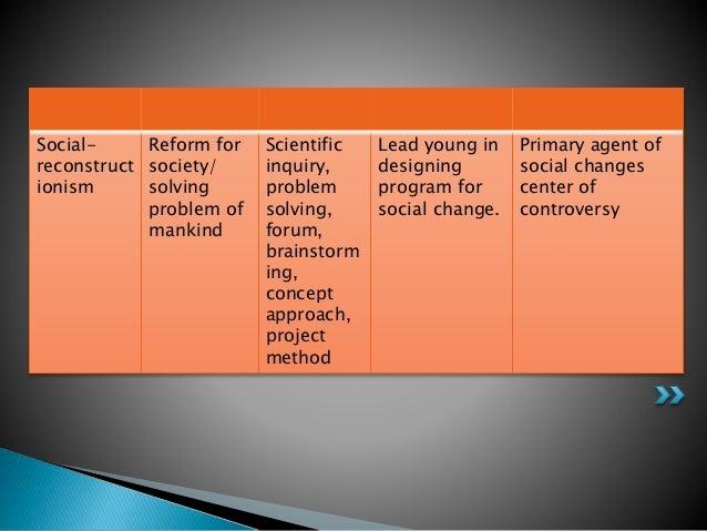 foundations of curriculum development pdf