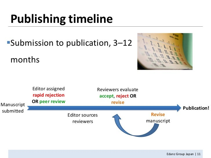 writing research papers for publication Research publish journals is one of the academic journal publishing organisation which publish article of different scientific, social science, interdisciplinary field.