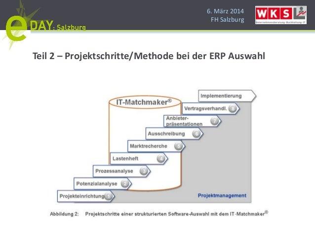 6. März 2014 FH Salzburg Teil 2 – Projektschritte/Methode bei der ERP Auswahl