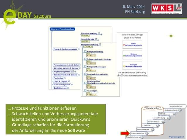 6. März 2014 FH Salzburg … Prozesse und Funktionen erfassen … Schwachstellen und Verbesserungspotentiale identifizieren un...