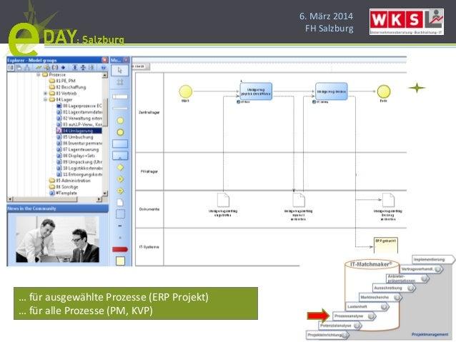 6. März 2014 FH Salzburg … für ausgewählte Prozesse (ERP Projekt) … für alle Prozesse (PM, KVP)