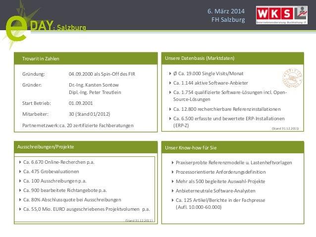 6. März 2014 FH Salzburg Unser Know-how für Sie (Stand 31.12.2011) Ausschreibungen/Projekte  Ca. 6.670 Online-Recherchen ...