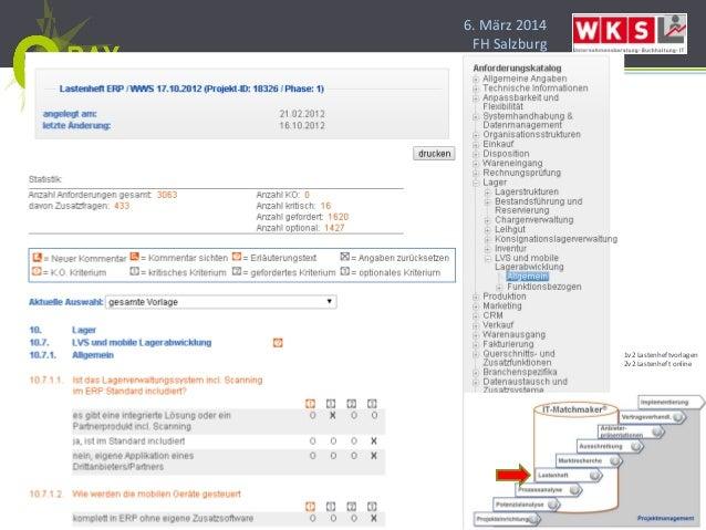 6. März 2014 FH Salzburg 1v2 Lastenheftvorlagen 2v2 Lastenheft online
