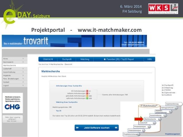 6. März 2014 FH Salzburg Projektportal - www.it-matchmaker.com 1v5 Suchprofil 2v5 Matching 3v5 TOP20 4v5 Spinnennetz 5v5 L...