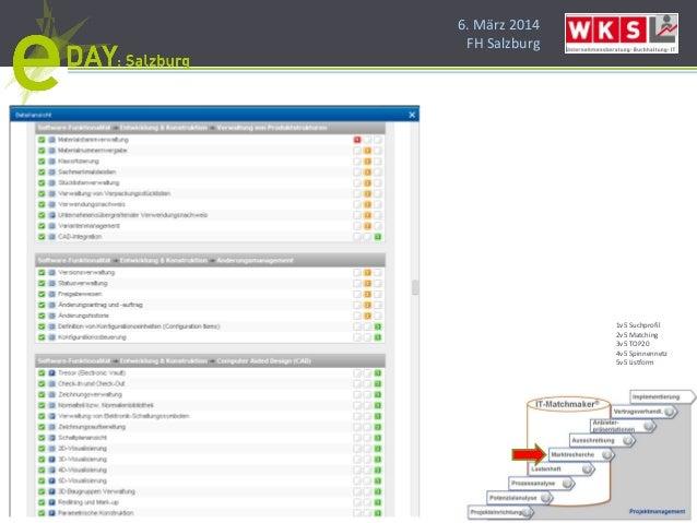 6. März 2014 FH Salzburg 1v5 Suchprofil 2v5 Matching 3v5 TOP20 4v5 Spinnennetz 5v5 Listform
