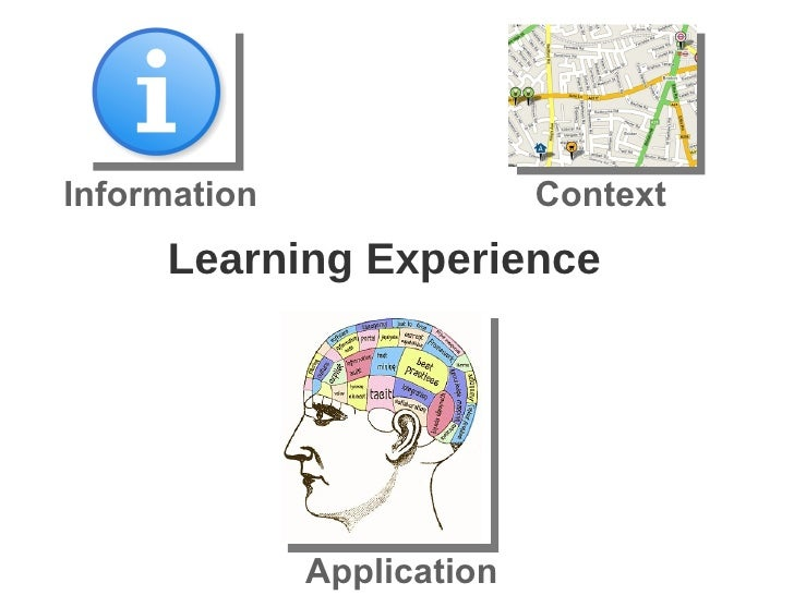 Learning Experience Information Context Application