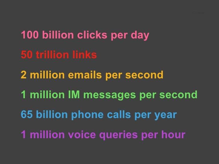 ICT stats 100 billion clicks per day 50 trillion links 2 million emails per second 1 million IM messages per second 65 bil...