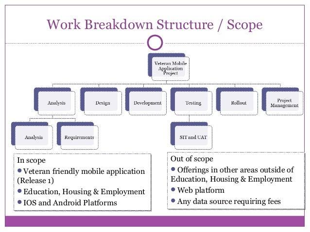 project plan presentation