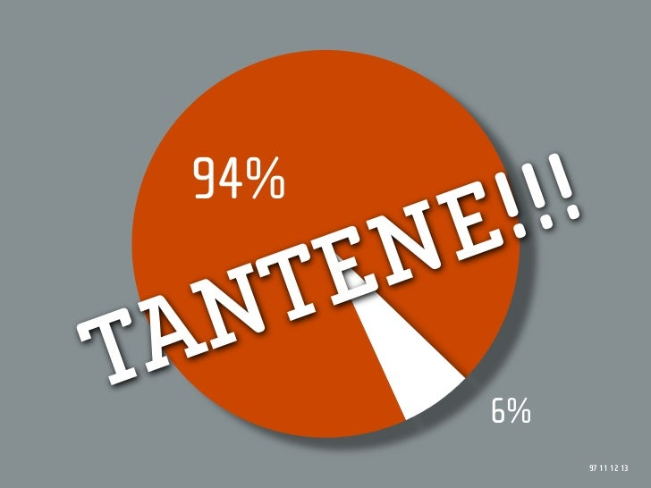 94%          E ! ! !     T E N TA N             6%                    97 11 12 13