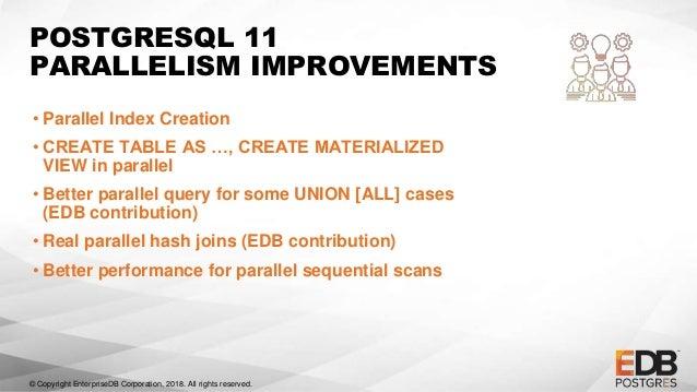 Edb Postgres Platform 11 Webinar