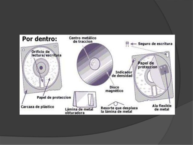 Disquete O Disco Flexible