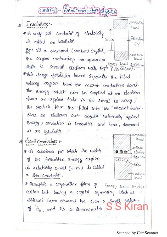 Semiconductor Physics EDC 1st UNIT Notes by S S Kiran Sir