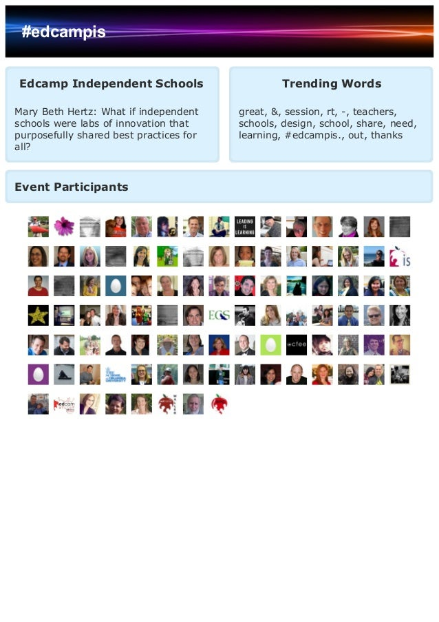 #edcampisEdcamp Independent Schools                        Trending WordsMary Beth Hertz: What if independent     great, &...
