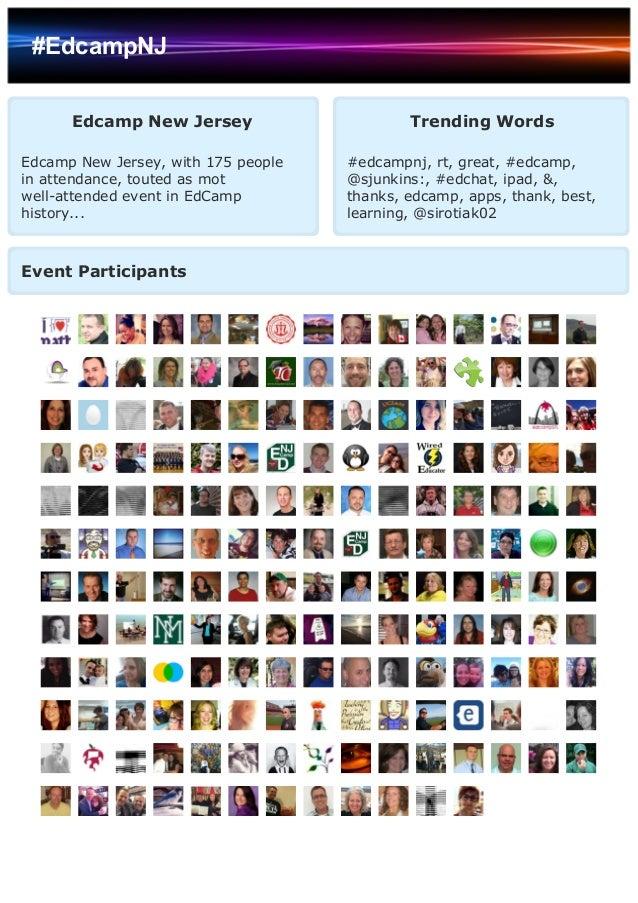 #EdcampNJ      Edcamp New Jersey                      Trending WordsEdcamp New Jersey, with 175 people   #edcampnj, rt, gr...