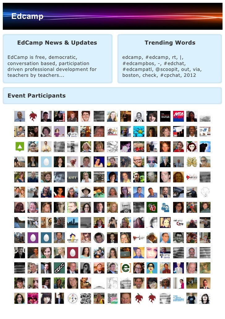 Edcamp   EdCamp News & Updates                      Trending WordsEdCamp is free, democratic,           edcamp, #edcamp, r...