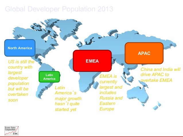 How to segment developers for your digital strategy webcast global developer population 2013 north america apac freerunsca Gallery