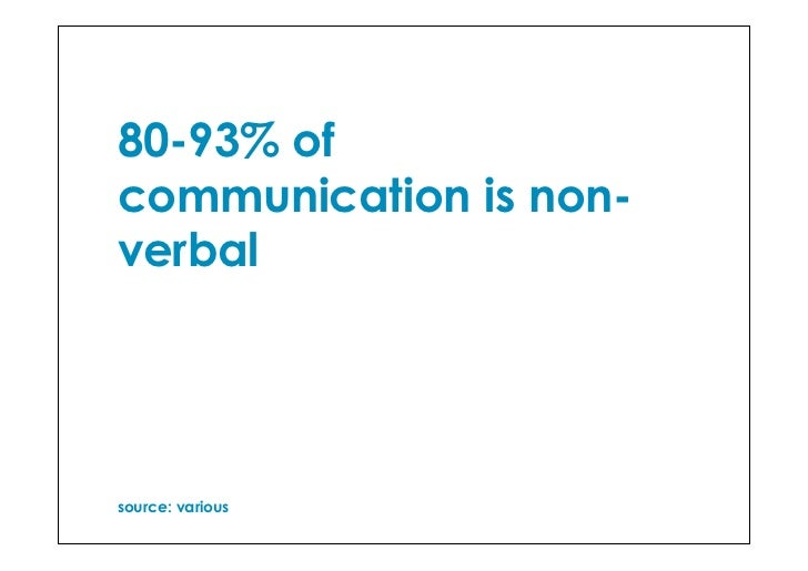 80-93% ofcommunication is non-verbalsource: various