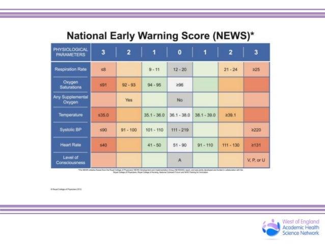 Ed Safety Checklist Masterclass Presentation