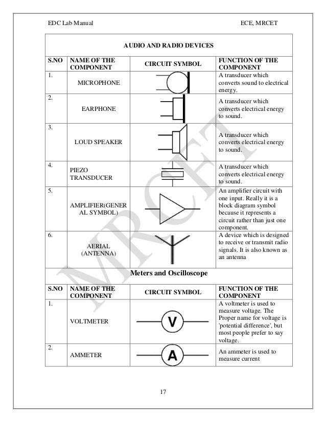 Parts Of An Electric Circuit And Their Functions - Dolgular.com