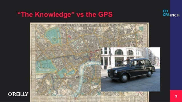 Learning in the Age of Knowledge on Demand Slide 3