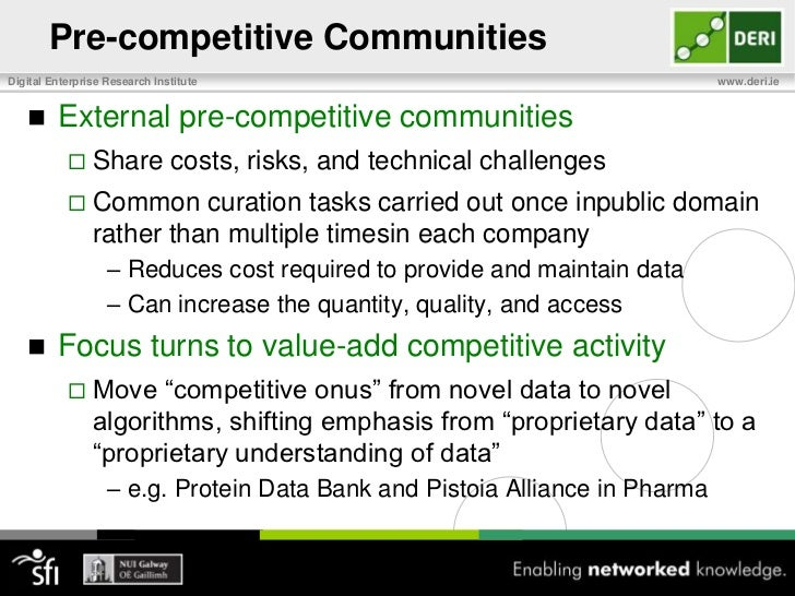 Pre-competitive Communities<br />Pre-competitive collaboration<br />Well-established technique for open innovation <br />N...