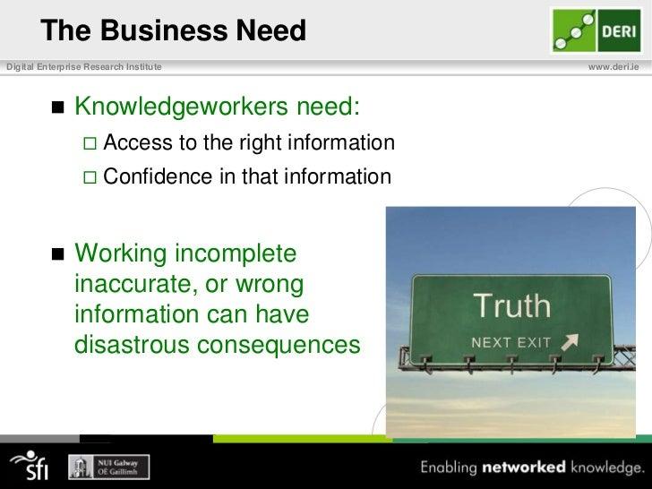 The Business Need<br /><ul><li>Knowledgeworkers need: