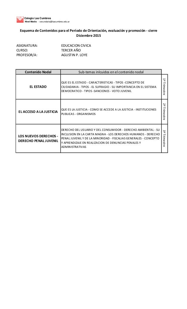 Colegio Las Cumbres Nivel Medio - secundaria@lascumbres.edu.ar ASIGNATURA: EDUCACION CIVICA CURSO: TERCER AÑO PROFESOR/A: ...
