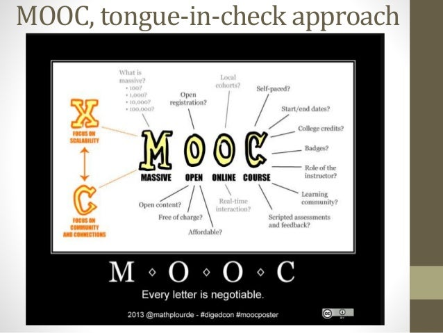 Some background  • Research Project  • Review of openly published materials about  MOOCs  • Including blogs, news-stories,...