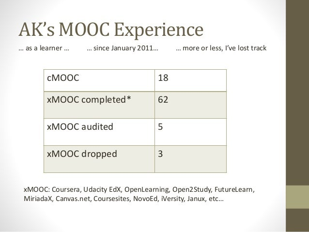 AK's MOOC Experience  … as a learner … … since January 2011… … more or less, I've lost track  cMOOC 18  xMOOC completed* 6...