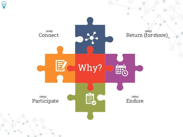 Return (for more)Connect EndureParticipate Why? (why) (why) (why) (why)
