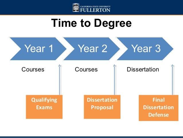 edd dissertation