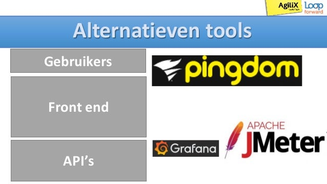 APM Infrastructure Build process Business succes Functionaliteit succes Wat kun je nog meer monitoren? API's Front end Geb...