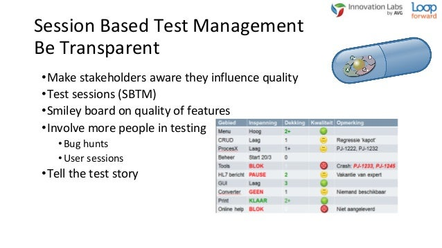 Test management overview Features All acceptance criteria checked (or not!) Epics Links to documentation Notes Warning! Op...