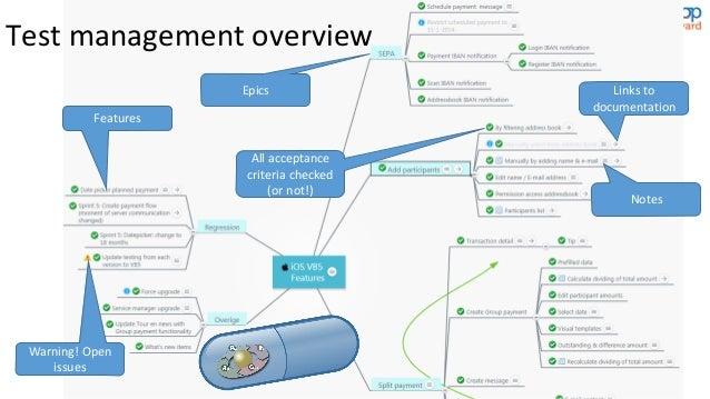 Placebo test management